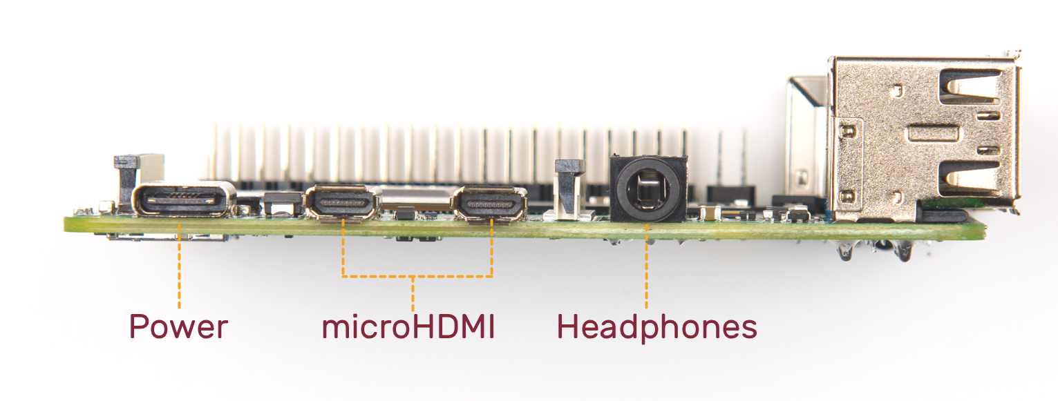 Side image of Raspberry Pi 4 Model B ports (USB-C Power, 2x MicroHDMI and Headphone port).